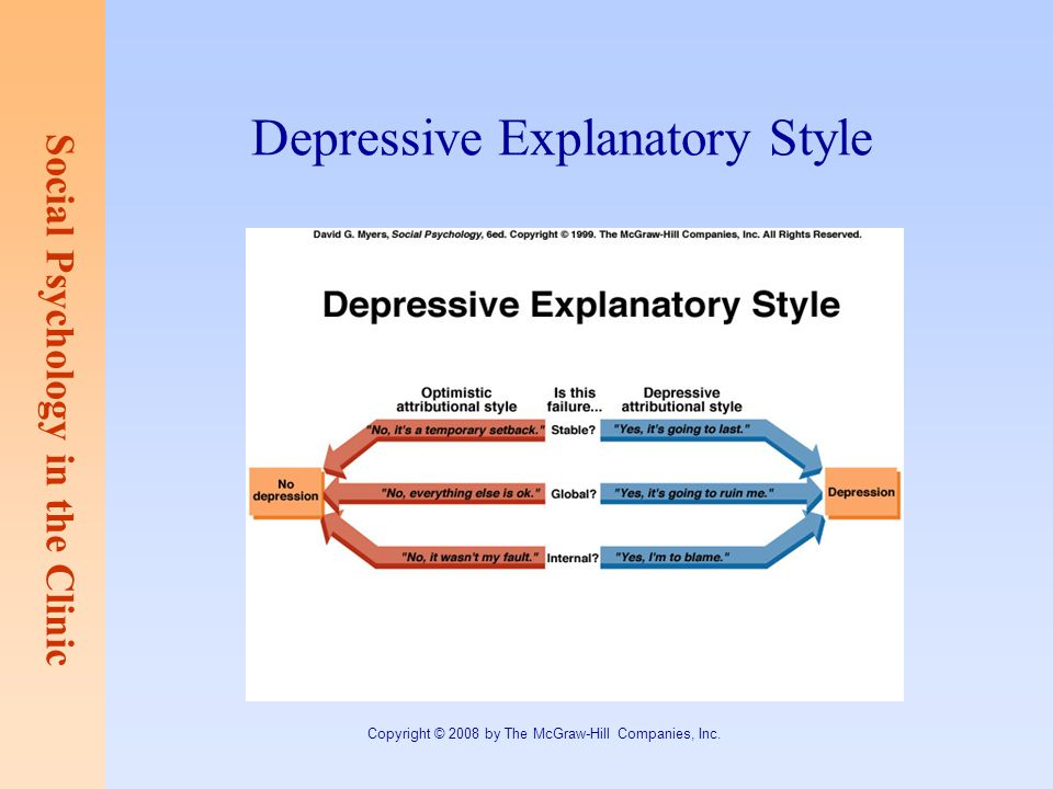 Social Psychology in the Clinic Copyright © 2008 by The McGraw-Hill Companies, Inc. Depressive Explanatory Style