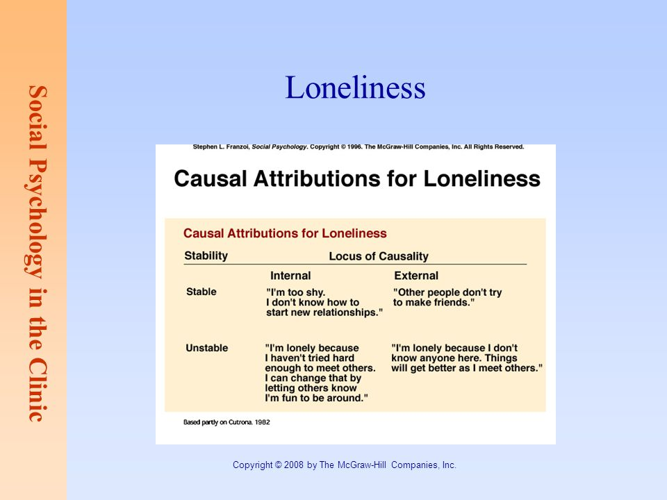 Social Psychology in the Clinic Copyright © 2008 by The McGraw-Hill Companies, Inc. Loneliness