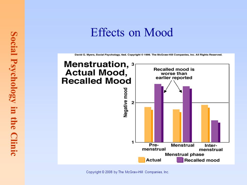 Social Psychology in the Clinic Copyright © 2008 by The McGraw-Hill Companies, Inc. Effects on Mood