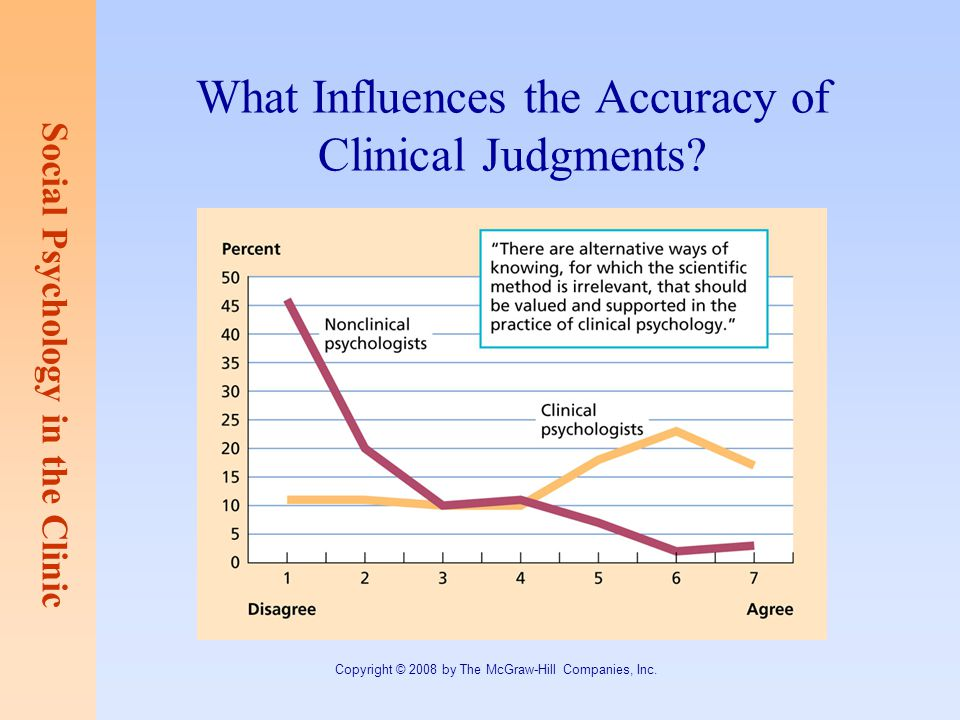 Social Psychology in the Clinic Copyright © 2008 by The McGraw-Hill Companies, Inc. What Influences the Accuracy of Clinical Judgments?