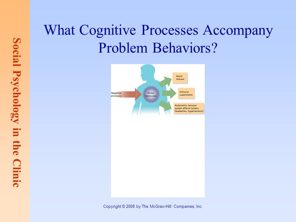 Social Psychology in the Clinic Copyright © 2008 by The McGraw-Hill Companies, Inc. What Cognitive Processes Accompany Problem Behaviors?