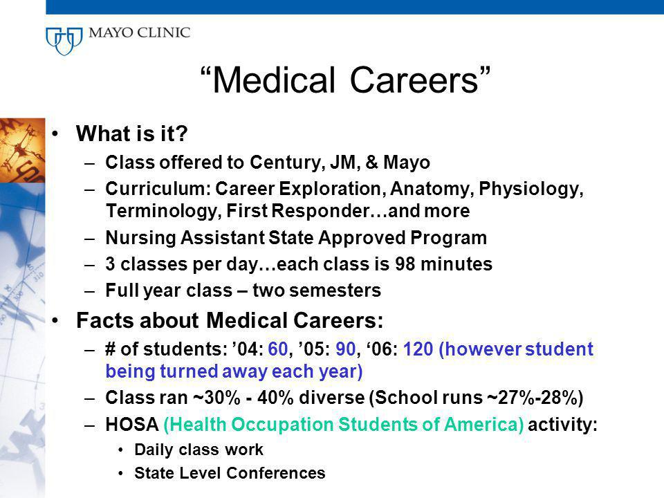 Medical Careers What is it.