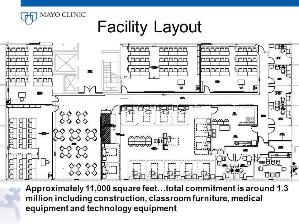Facility Layout Approximately 11,000 square feet…total commitment is around 1.3 million including construction, classroom furniture, medical equipment and technology equipment