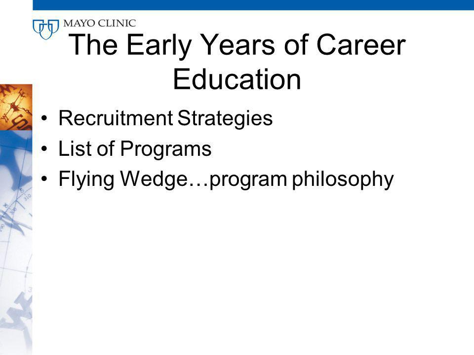 The Early Years of Career Education Recruitment Strategies List of Programs Flying Wedge…program philosophy