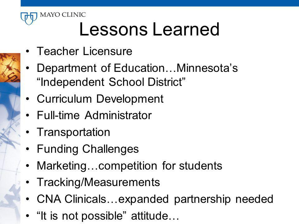 Lessons Learned Teacher Licensure Department of Education…Minnesotas Independent School District Curriculum Development Full-time Administrator Transportation Funding Challenges Marketing…competition for students Tracking/Measurements CNA Clinicals…expanded partnership needed It is not possible attitude…