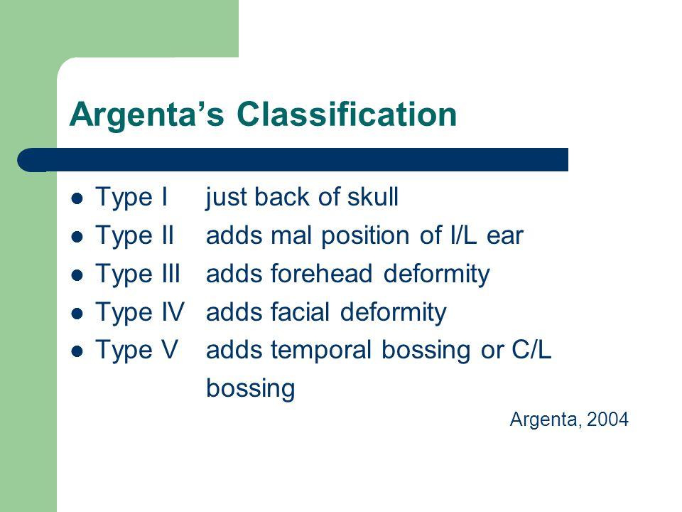 Argentas Classification Type I just back of skull Type IIadds mal position of I/L ear Type IIIadds forehead deformity Type IVadds facial deformity Typ