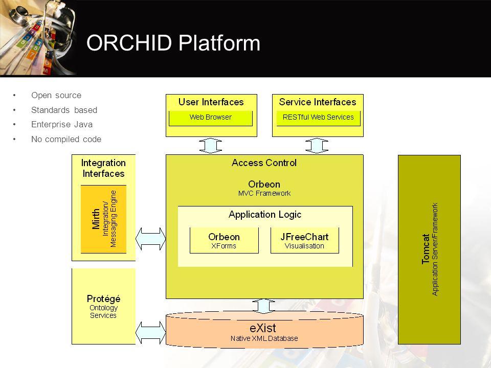 ORCHID Platform Open source Standards based Enterprise Java No compiled code