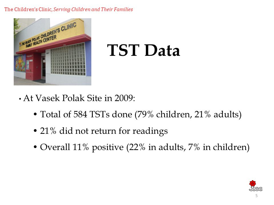 The Childrens Clinic, Serving Children and Their Families TST Data 5 At Vasek Polak Site in 2009: Total of 584 TSTs done (79% children, 21% adults) 21