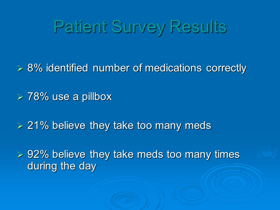 Patient Survey Results 8% identified number of medications correctly 8% identified number of medications correctly 78% use a pillbox 78% use a pillbox 21% believe they take too many meds 21% believe they take too many meds 92% believe they take meds too many times during the day 92% believe they take meds too many times during the day