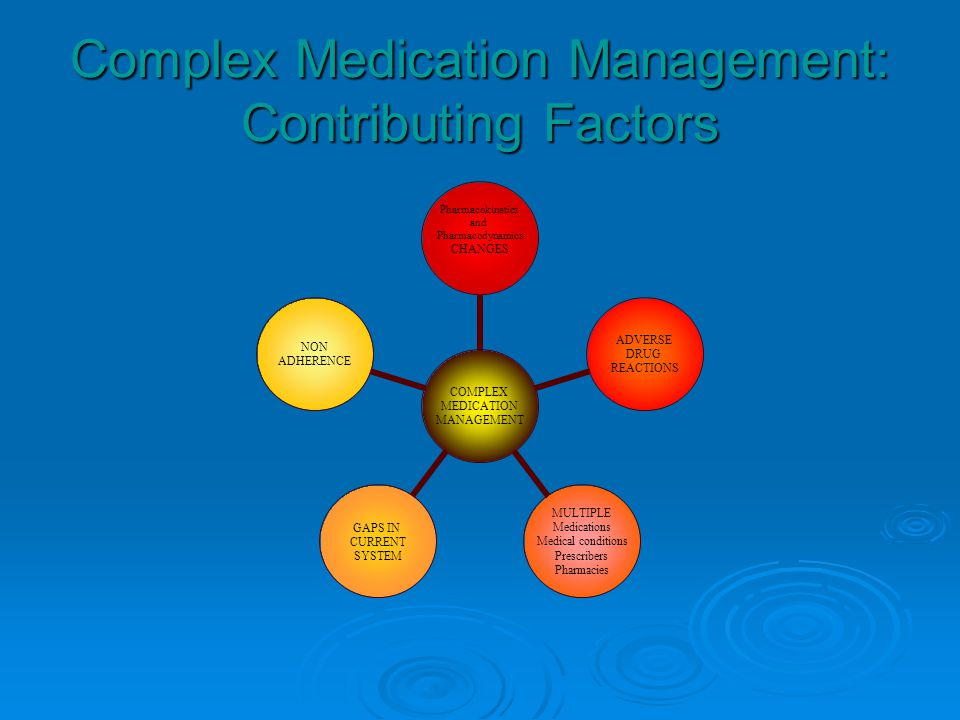 Complex Medication Management: Contributing Factors COMPLEX MEDICATION MANAGEMENT Pharmacokinetics and Pharmacodynamics CHANGES ADVERSE DRUG REACTIONS