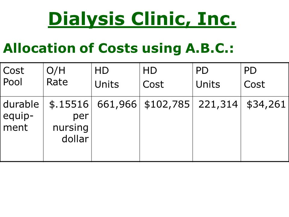 Dialysis Clinic, Inc. Allocation of Costs using A.B.C.: Cost Pool O/H Rate HD Units HD Cost PD Units PD Cost durable equip- ment $.15516 per nursing d