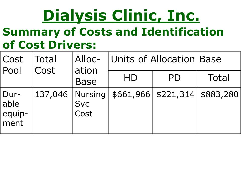 Dialysis Clinic, Inc. Cost Pool Total Cost Alloc- ation Base Units of Allocation Base HDPDTotal Summary of Costs and Identification of Cost Drivers: D