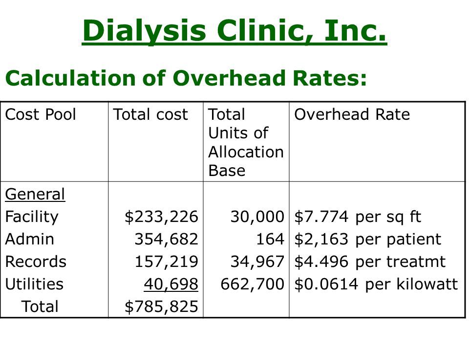 Dialysis Clinic, Inc. Calculation of Overhead Rates: Cost PoolTotal costTotal Units of Allocation Base Overhead Rate General Facility Admin Records Ut