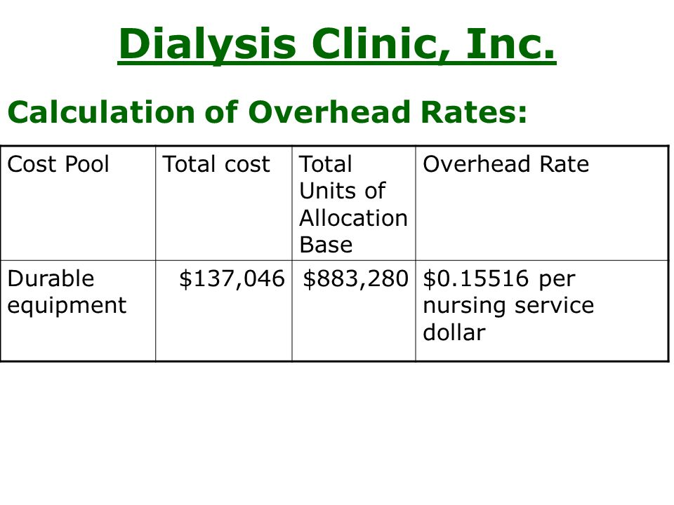 Dialysis Clinic, Inc. Calculation of Overhead Rates: Cost PoolTotal costTotal Units of Allocation Base Overhead Rate Durable equipment $137,046$883,28