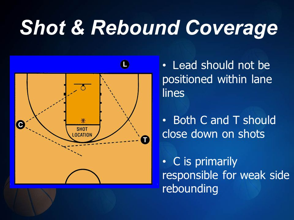 Shot & Rebound Coverage Le ad should not be positioned within lane lines Both C and T should close down on shots C is primarily responsible for weak side rebounding