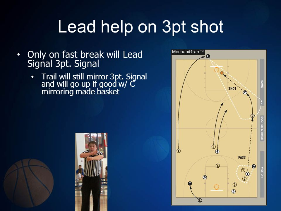 Lead help on 3pt shot Only on fast break will Lead Signal 3pt. Signal Trail will still mirror 3pt. Signal and will go up if good w/ C mirroring made b