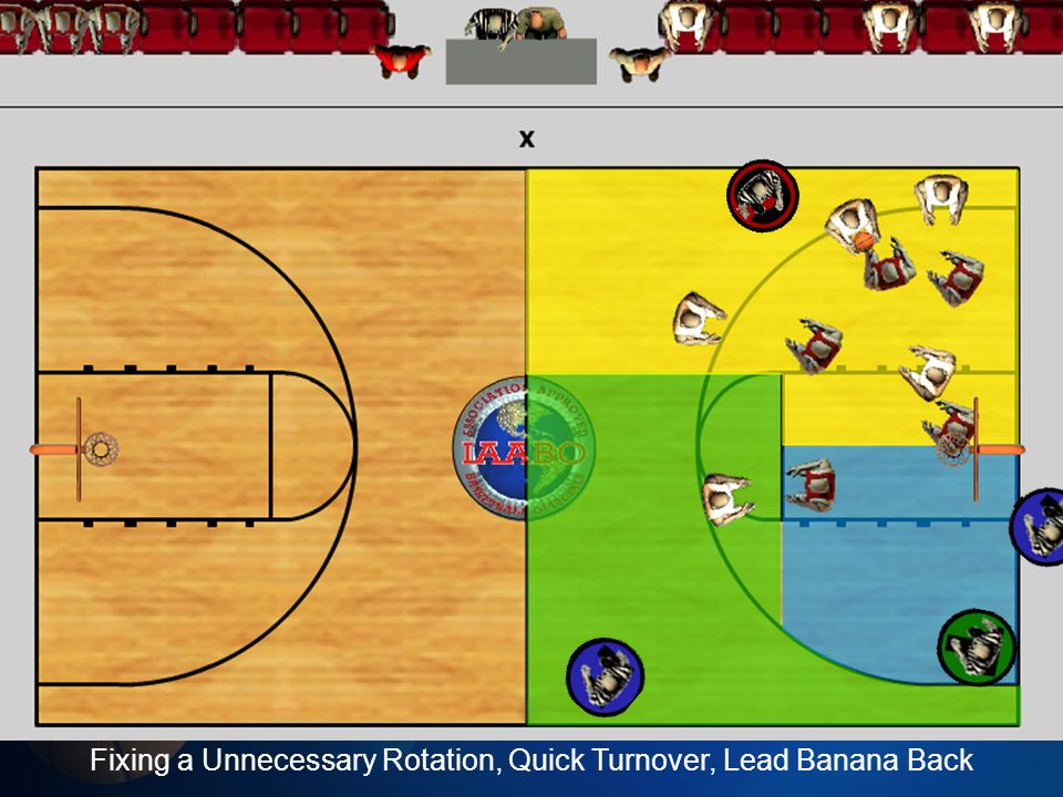 Fixing a Unnecessary Rotation, Quick Turnover, Lead Banana Back
