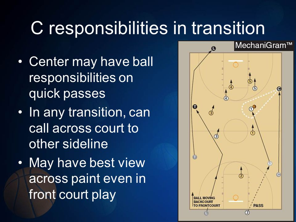 C responsibilities in transition Center may have ball responsibilities on quick passes In any transition, can call across court to other sideline May have best view across paint even in front court play