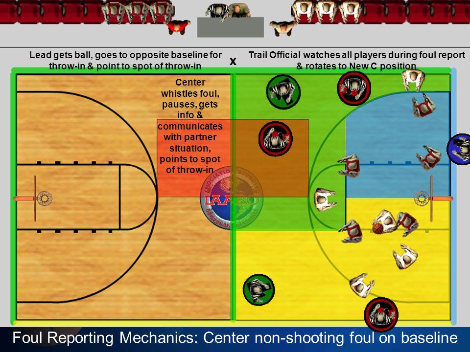 Foul Reporting Mechanics: Center non-shooting foul on baseline Center whistles foul, pauses, gets info & communicates with partner situation, points t