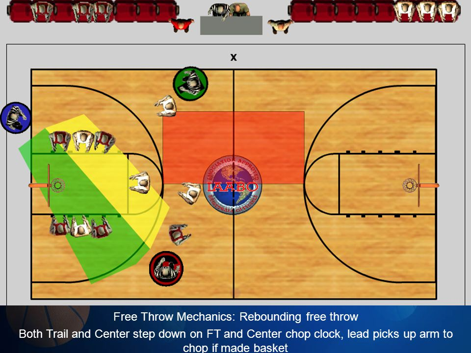 Free Throw Mechanics: Rebounding free throw Both Trail and Center step down on FT and Center chop clock, lead picks up arm to chop if made basket