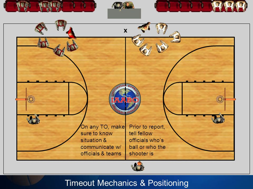 Timeout Mechanics & Positioning On any TO, make sure to know situation & communicate w/ officials & teams Prior to report, tell fellow officials whos ball or who the shooter is