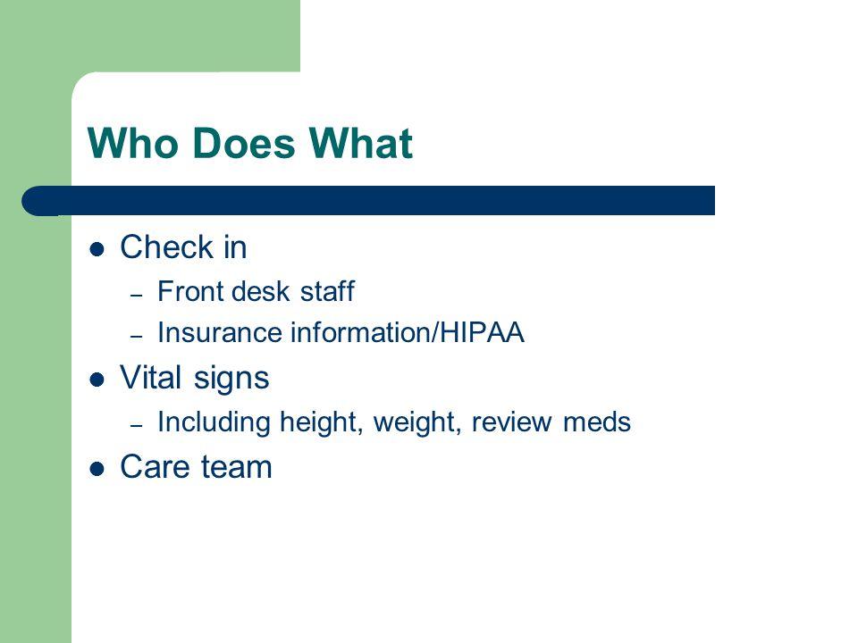 Your Team Nurse coordinator Dietician Respiratory coordinator Social worker Patient service coordinator Research staff Your doctor