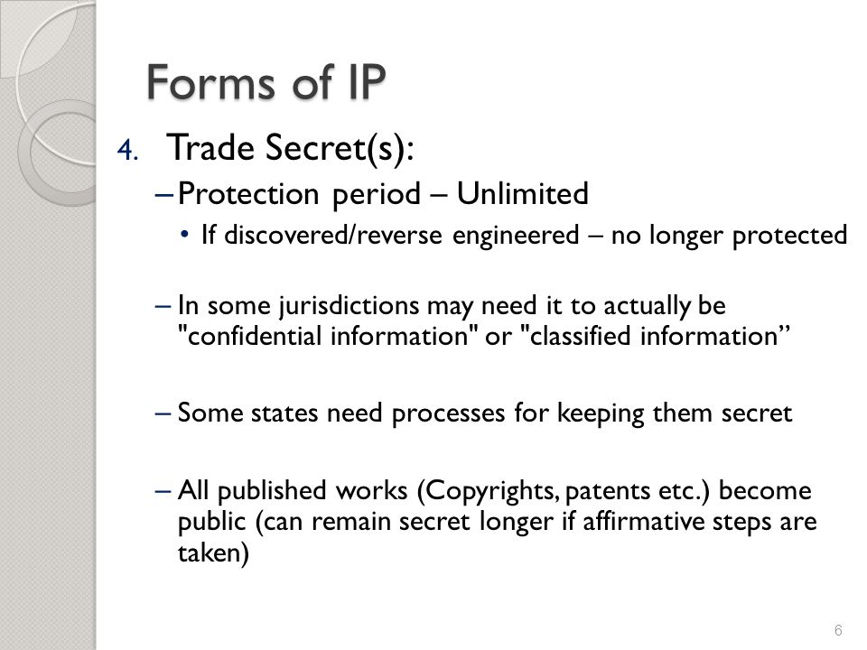 Forms of IP 4.