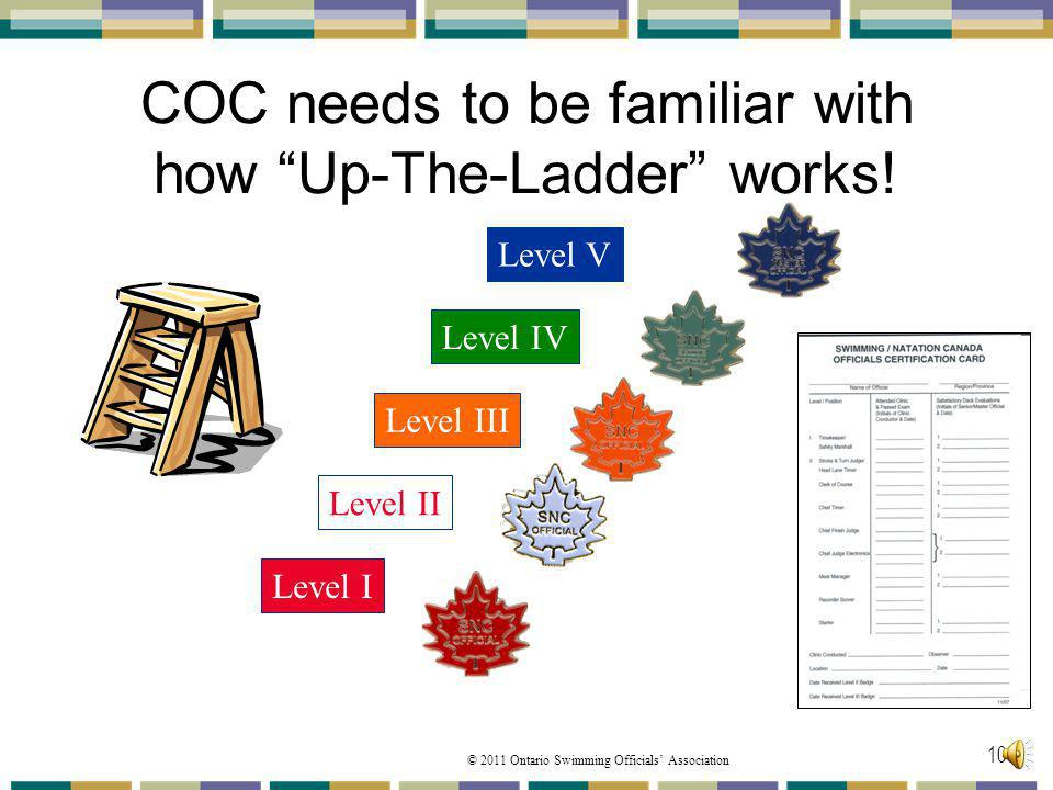 © 2011 Ontario Swimming Officials Association 105 COC needs to be familiar with how Up-The-Ladder works.