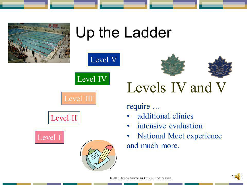 © 2011 Ontario Swimming Officials Association 109 Up the Ladder Level I Level II Level III Level IV Level V Levels IV and V require … additional clini