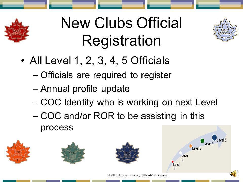 © 2011 Ontario Swimming Officials Association 42 New Clubs Official Registration All Level 1, 2, 3, 4, 5 Officials –Officials are required to register