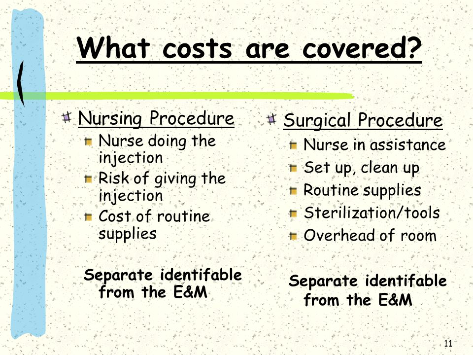 11 What costs are covered? Nursing Procedure Nurse doing the injection Risk of giving the injection Cost of routine supplies Separate identifable from