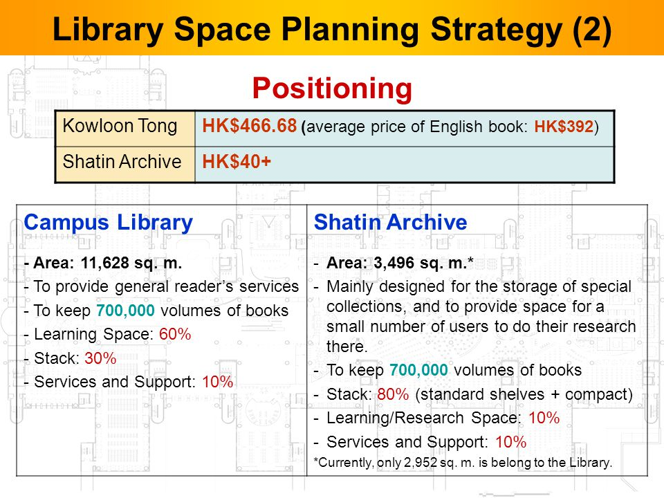 6 Positioning Campus Library - Area: 11,628 sq. m.