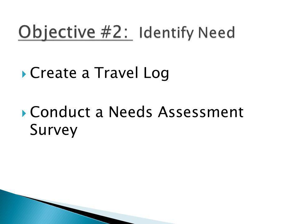 Create a Travel Log Conduct a Needs Assessment Survey
