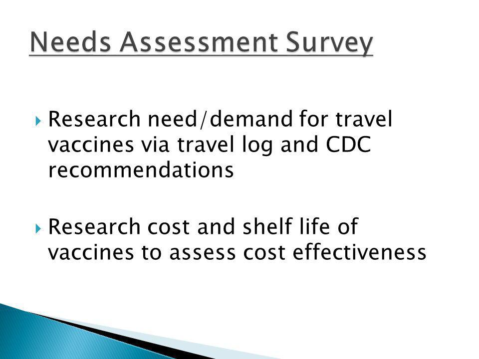 Research need/demand for travel vaccines via travel log and CDC recommendations Research cost and shelf life of vaccines to assess cost effectiveness