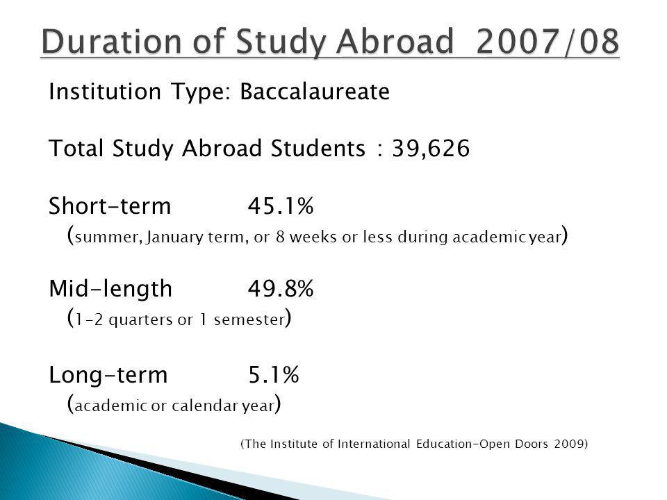 Institution Type: Baccalaureate Total Study Abroad Students : 39,626 Short-term 45.1% ( summer, January term, or 8 weeks or less during academic year ) Mid-length 49.8% ( 1-2 quarters or 1 semester ) Long-term 5.1% ( academic or calendar year ) (The Institute of International Education-Open Doors 2009)