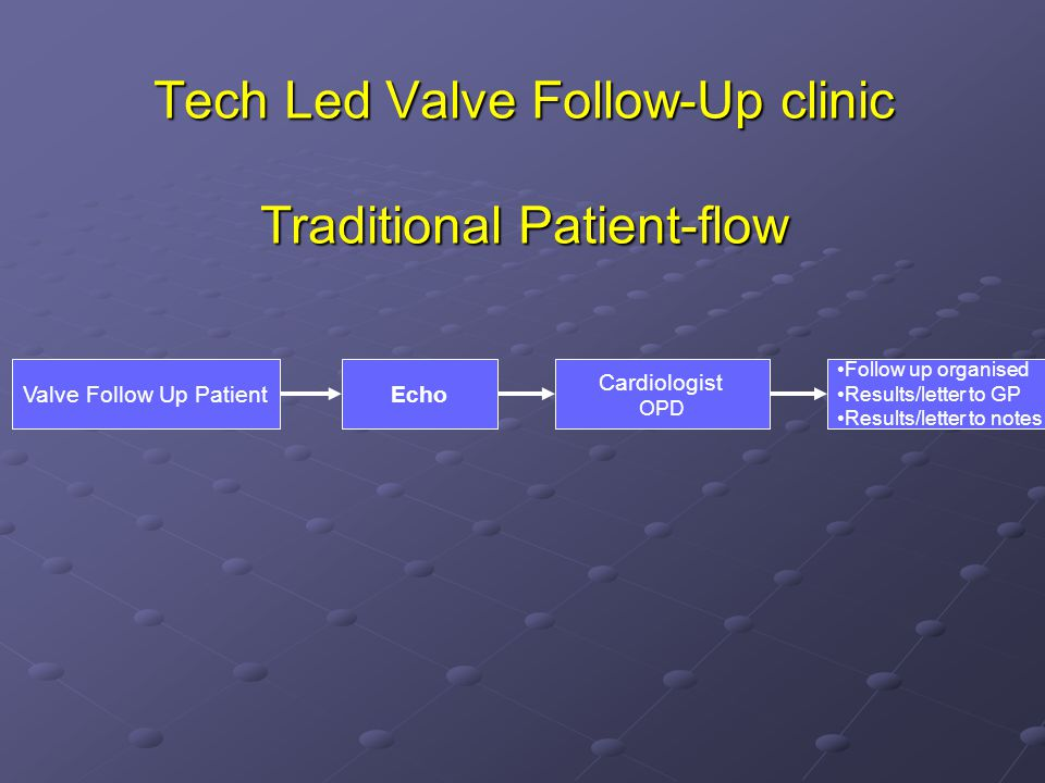 EchoValve Follow Up Patient Cardiologist OPD Follow up organised Results/letter to GP Results/letter to notes Tech Led Valve Follow-Up clinic Traditional Patient-flow