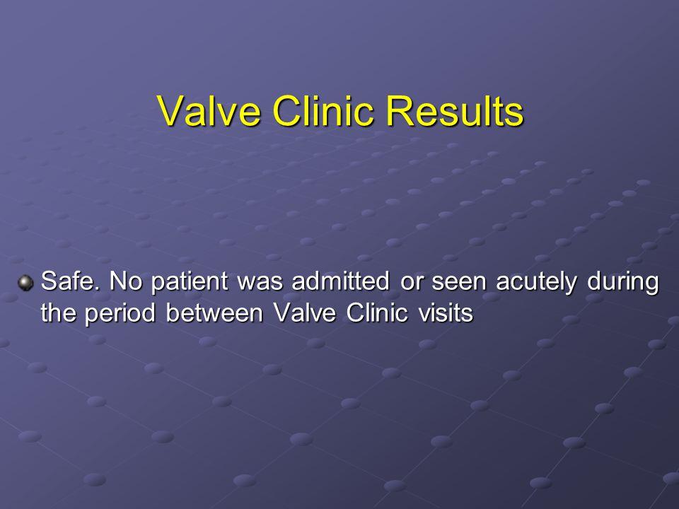 Valve Clinic Results Safe.