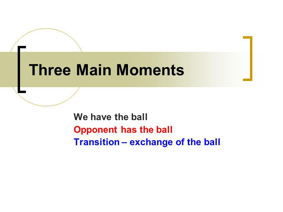 Three Main Moments We have the ball Opponent has the ball Transition – exchange of the ball