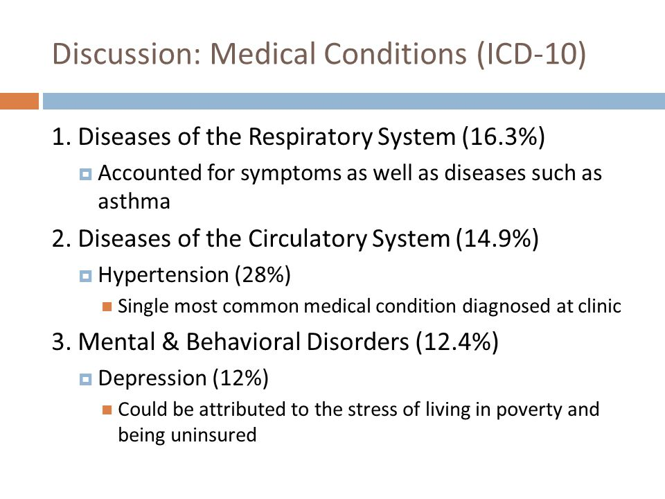Discussion: Medical Conditions (ICD-10) 1.