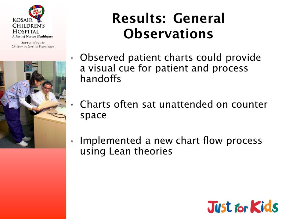 Supported by the Childrens Hospital Foundation Results: General Observations Observed patient charts could provide a visual cue for patient and process handoffs Charts often sat unattended on counter space Implemented a new chart flow process using Lean theories