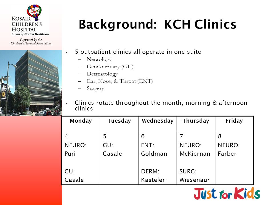 Supported by the Childrens Hospital Foundation Background: KCH Clinics KCH employs a clinic staff which operates all 5 clinics –2 Registered Nurses (RNs) –3-4 Clinic Office Specialists KCH does not directly employ the physician staff –University of Louisville