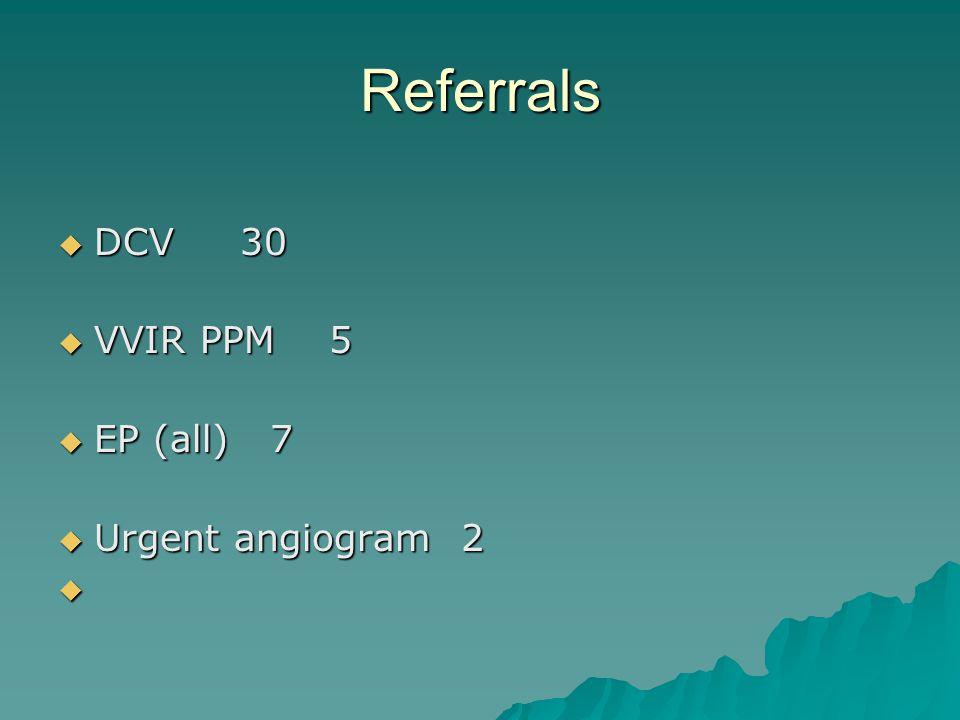 Referrals DCV 30 DCV 30 VVIR PPM 5 VVIR PPM 5 EP (all) 7 EP (all) 7 Urgent angiogram 2 Urgent angiogram 2