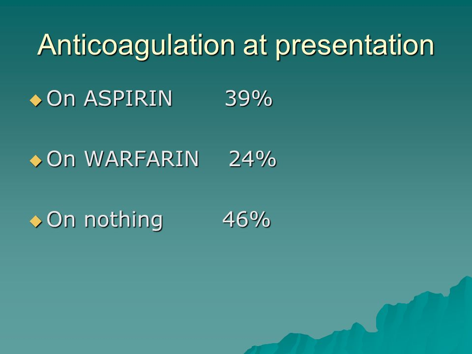 Anticoagulation at presentation On ASPIRIN 39% On ASPIRIN 39% On WARFARIN 24% On WARFARIN 24% On nothing 46% On nothing 46%