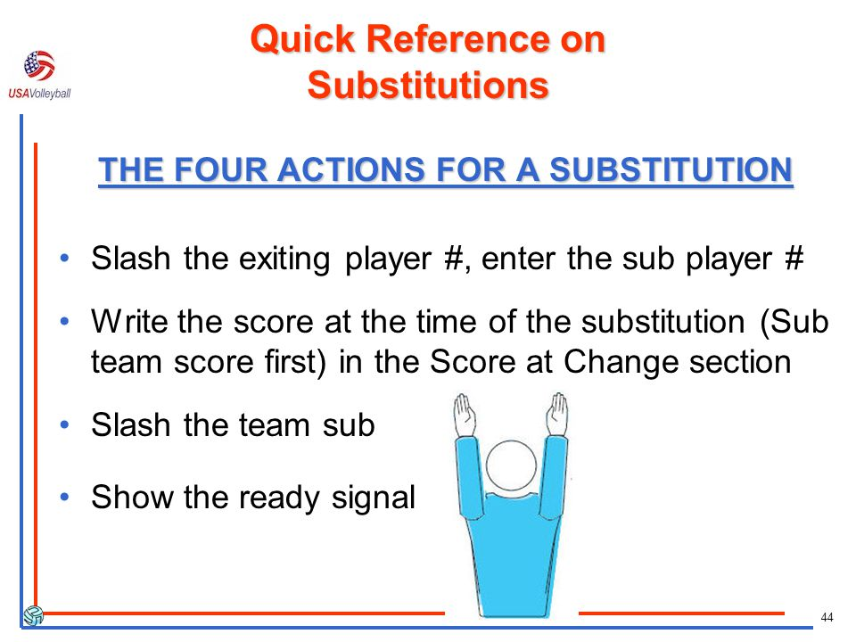 44 Quick Reference on Substitutions THE FOUR ACTIONS FOR A SUBSTITUTION Slash the exiting player #, enter the sub player # Write the score at the time of the substitution (Sub team score first) in the Score at Change section Slash the team sub Show the ready signal