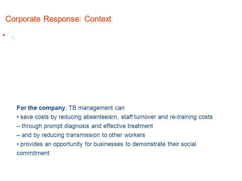 Corporate Response: Context.