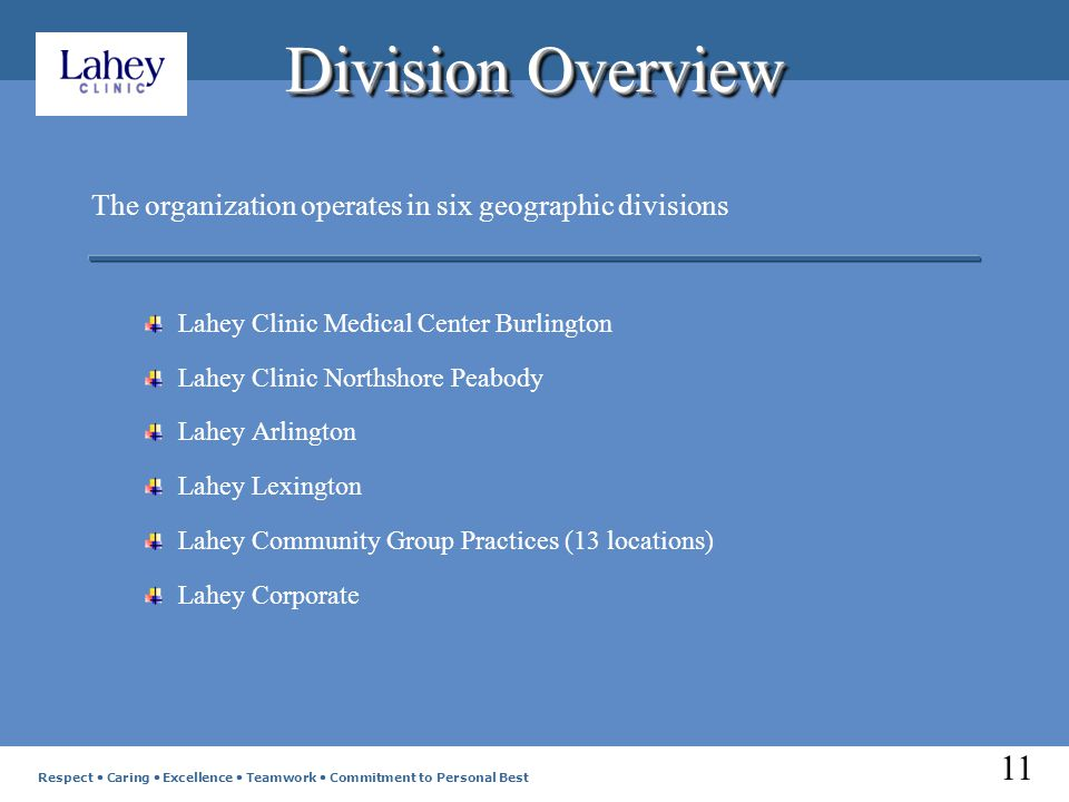 Division Overview The organization operates in six geographic divisions Lahey Clinic Medical Center Burlington Lahey Clinic Northshore Peabody Lahey Arlington Lahey Lexington Lahey Community Group Practices (13 locations) Lahey Corporate Respect Caring Excellence Teamwork Commitment to Personal Best 11