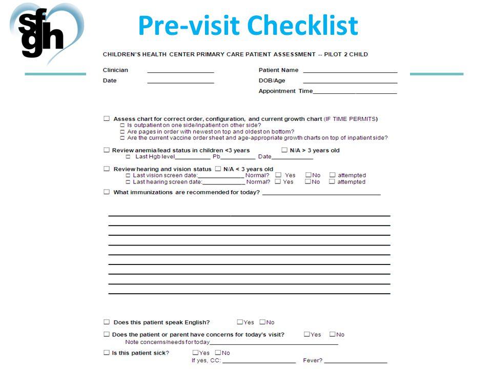 Pre-visit Checklist