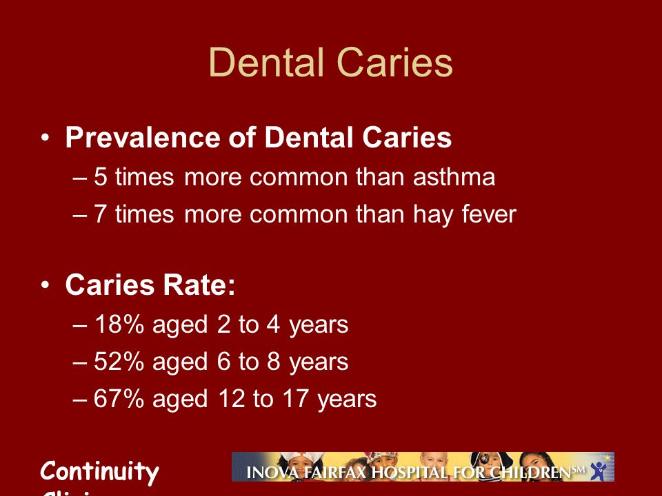 Continuity Clinic Dental Caries Prevalence of Dental Caries –5 times more common than asthma –7 times more common than hay fever Caries Rate: –18% aged 2 to 4 years –52% aged 6 to 8 years –67% aged 12 to 17 years