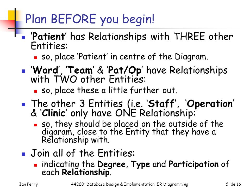 Ian PerrySlide 1644220: Database Design & Implementation: ER Diagramming Plan BEFORE you begin! Patient has Relationships with THREE other Entities: s