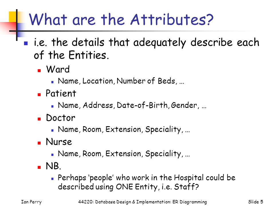 Ian PerrySlide 644220: Database Design & Implementation: ER Diagramming Entity Definition Syntax: EntityName (key attribute(s), attribute,...) For Example: Staff (FirstName, FamilyName, Role, Room, Extension, Speciality, …) Ward (WardName, Location, Number-of-Beds, …) Medication (DrugCode, Type, Dosage, …) Patient (FirstName, FamilyName, DOB, Gender, Street, Town, Post Code, Tel.